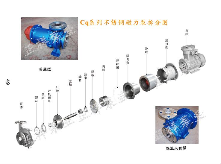 磁力泵分解图